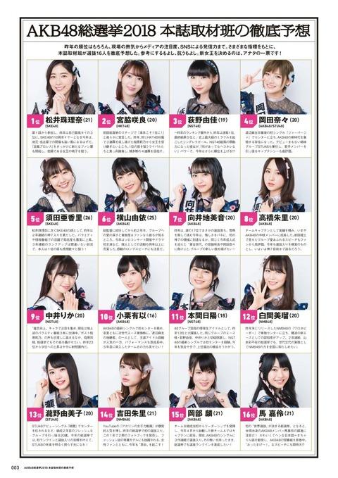 【AKB48総選挙】公式ガイドブックの順位予想が酷いwwwwww