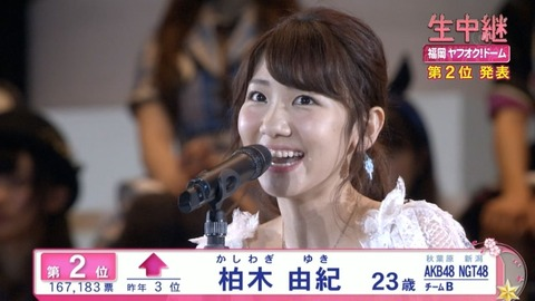 【AKB48】ゆきりんって総選挙で2位になった時はまさか三十路になっても握手が主な仕事だとは考えてなかっただろうな【柏木由紀】
