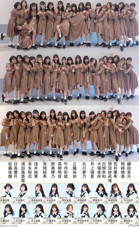 【悲報】HKT48をブス呼ばわりした集団が、、、ブスだったw