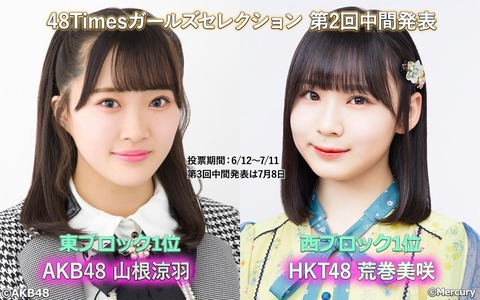 【速報】AKB48新聞 ガールズセレクション 第2回 中間発表 キタ ━━━━(゚∀゚)━━━━!!