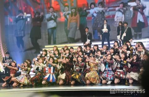 【AKB48】紅白歌合戦のリハーサルが行われる!センターは小栗有以!