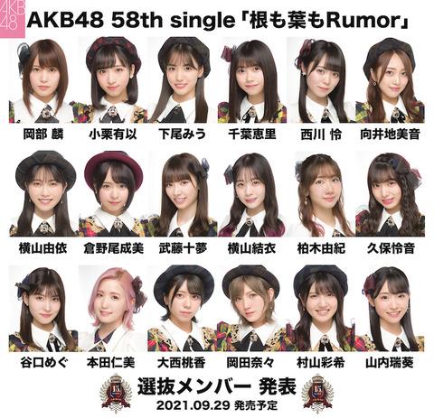 【AKB48】58thシングルのセンター予想!【根も葉もRumor】