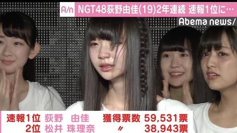 【AKB48総選挙】ヲタと癒着するグレーなメンバーほど総選挙で強いという風潮ができてしまった件