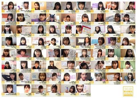【悲報】SKE48の10期生オーディションが廃品集積場状態wwwwww