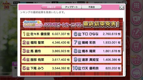 AKB48ビートカーニバル「EX大衆」グラビア最終結果がコチラ