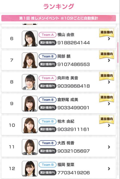 【AKB48のドボン】ゆきりん選抜落ちか?選抜争いが激烈www【AKB48・柏木由紀】