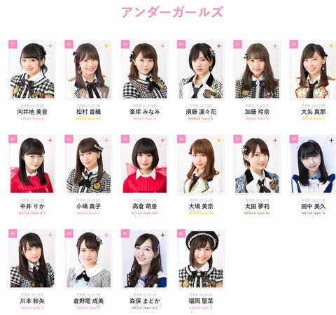 【AKB48総選挙】アンダーガールズ(17位~32位)【AKB48 49thシングル選抜総選挙】