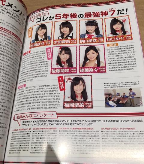 【AKB48G】東大生が考えた5年後の「最強神7」がこちら