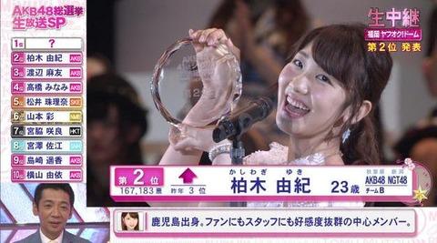 【AKB48】全盛期の頃スキャンダルがある度に「安心安全なゆきりんを推そう」って言ってたヲタって今どうしてんだろ?【柏木由紀】