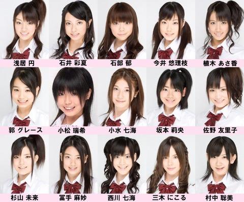 【AKB48G】正規メンに昇格することなく辞めてった研究生の人数・・・