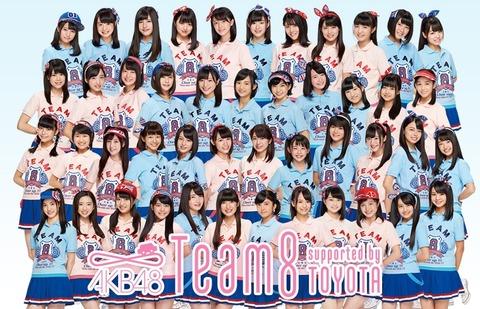 【AKB48】チーム8の劇場公演が、またもや生誕祭祭りwwwwww