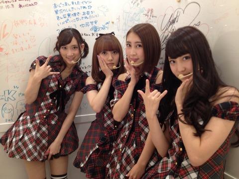 AKB48を名乗っていいのか選抜