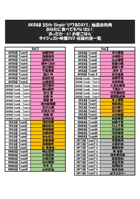【AKB48】「ジワるDAYS」の店頭抽選特典DVD、当たった奴いる?
