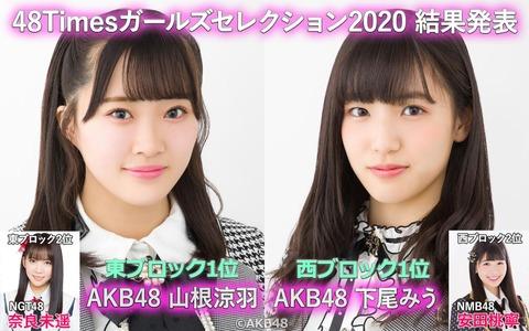 【悲報】SKE48さん、今度はAKB新聞グラビアで大敗北!