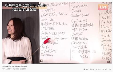 【悲報】世界チャンピオンのSKE48松井珠理奈さん、初YouTubeライブ配信の視聴者数が約1000人