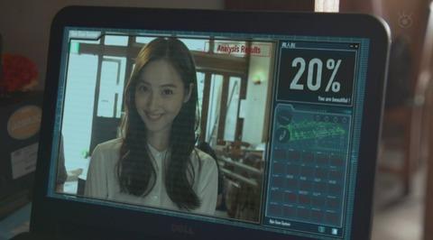 【AKB48G】美人税が適用されそうなメンバー【世にも奇妙な物語】