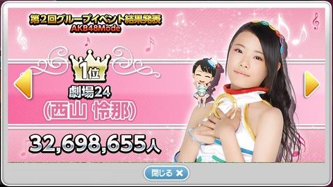 【AKB48】公式音ゲー1位の西山怜那のグラビアが掲載確定