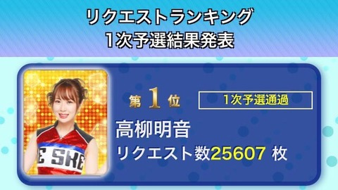 【SKE48】高柳明音さん、課金ゲームの映画出演権イベントをおねだりするも速報1位からまさかの転落www