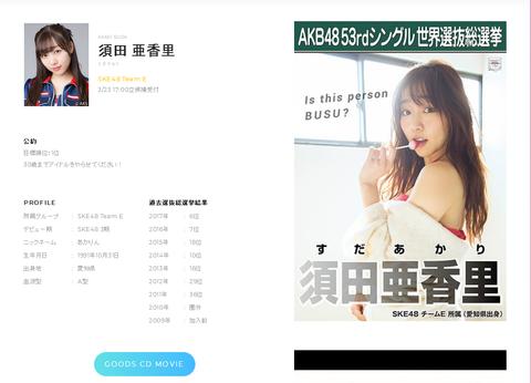 【悲報】SKE48須田亜香里さんの総選挙公約「30歳までアイドル」www