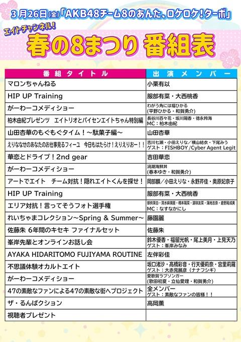 【AKB48】「チーム8のあんた、ロケロケ!ターボ」の番組表が公開!!!