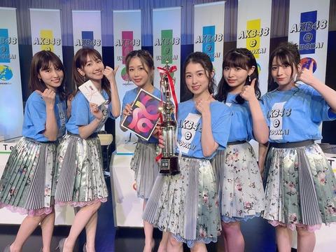 第2回AKB48 e運動会で採用して欲しいゲーム