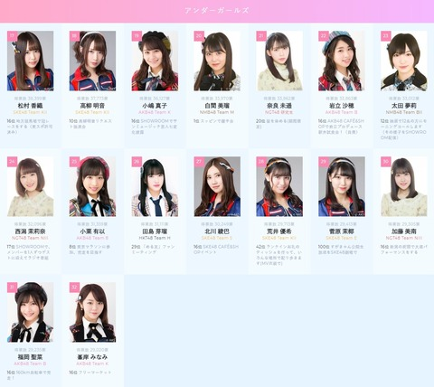 screenshot-www.akb48.co.jp-2018.06.16-18-57-13