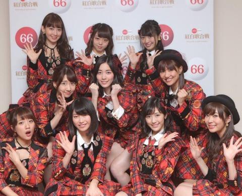 【SKE48】宮澤佐江「AKB48魂で紅白に出れないSKEメンバーの分も頑張る」
