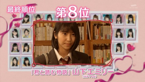 【HKT48】恋工場で山下エミリーが8位って凄くない?
