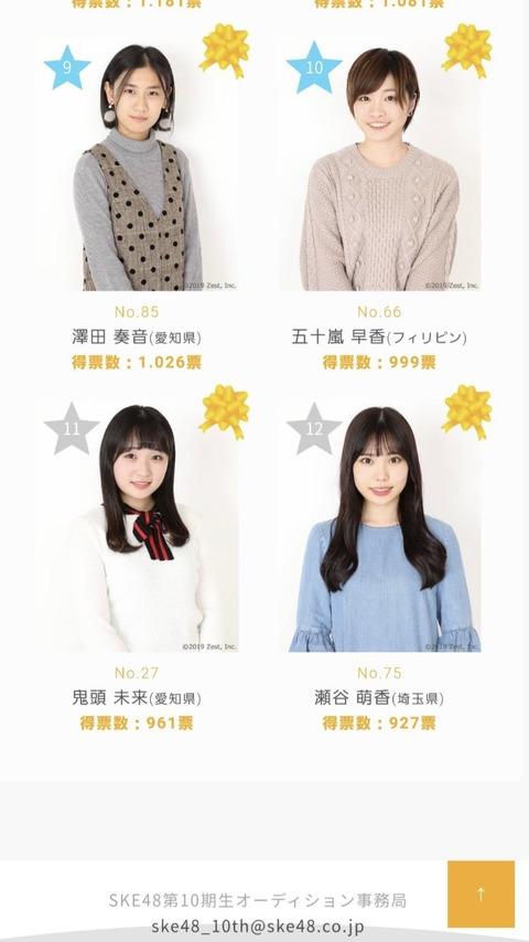 【SKE48】10期オーディションで鬼頭って子が合格したけど、AV女優になった元SKE鬼頭(三上悠亜)と何か関係あるの?