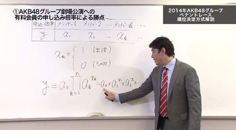 【AKB48G】去年の総選挙でペナントレースの勝点計算した結果