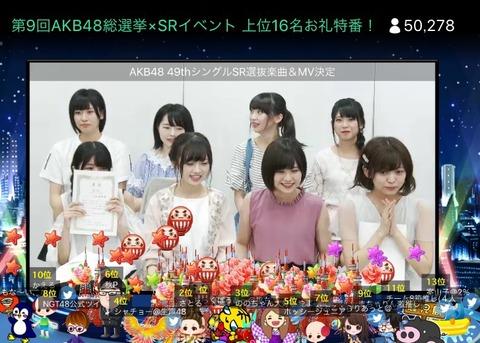 【AKB48総選挙】SRイベント選抜16名が発表!【SHOWROOM】