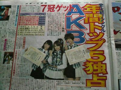 AKB48独占の今の音楽業界をどう思う?