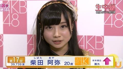 【AKB48総選挙】柴田阿弥の速報第8位←この辺から総選挙壊れた感あるよな