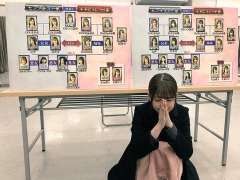 【AKB48G】劇団れなっちで神志那結衣と福岡聖菜が主役になるって予想出来たヤツ居る?