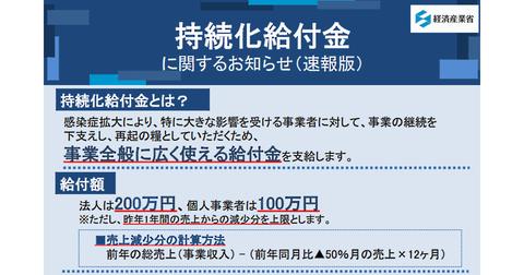 【朗報】AKB48Gメンバー全員、国からの給付金100万円貰える事が判明