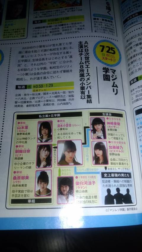 AKB48】マジムリ学園、主要キャラの人物設定とビジュアルと相関図キター!