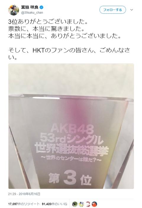 【AKB48G】もう決着ついたろ!宮脇8.8万いいね、須田1.8万いいね、松井7800いいね、これが現実