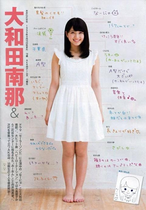 【AKB48】なーにゃ「やればできるよ。やらないだけ。」【大和田南那】