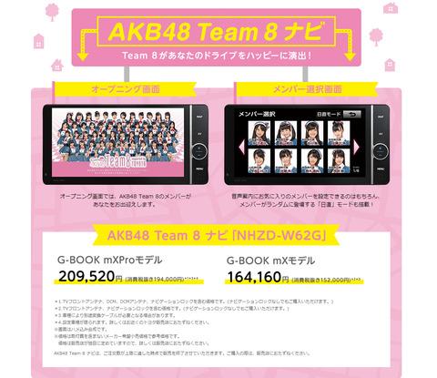 【AKB48】チーム8仕様のカーナビ発売決定!164,160円~