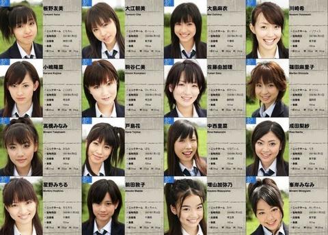 【AKB48】加入当初から見た目がずっと同じイメージのメンバー