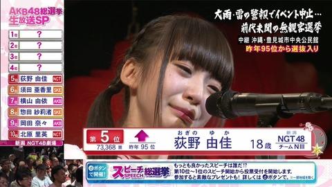 【NGT48】荻野由佳「私は今、『努力は必ず報われる』を証明できていますか?」