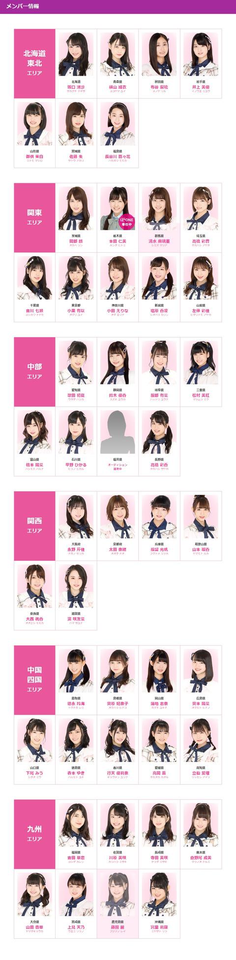 【AKB48】チーム8新メンバープロフィール公開!!!