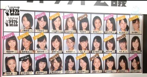 【悲報】ドラフトメンがあまり売れてない【AKB48G】