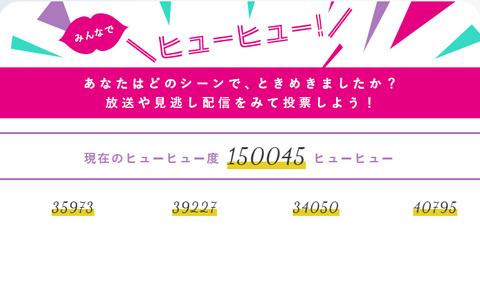 【AKB48】恋工場のヒューヒュー数で優勝がぱるる、まゆゆ、珠理奈の三人に絞られたわけだが
