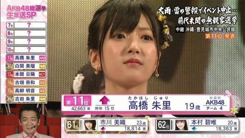 【悲報】NMB48須藤凜々花の結婚発表、事務所関係者は事前に把握していた