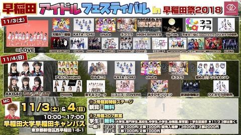 【朗報】AKB48矢作萌夏ちゃんが早稲田大学にクル━━━(゚∀゚)━━━!!