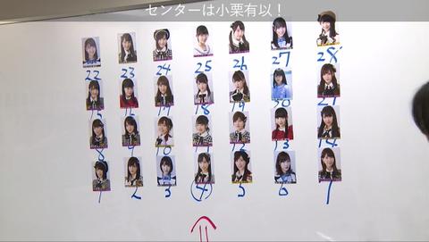 【AKB48】小栗有以まで全員、投票券付き選挙シングルセンターは16位以内に入っているとう事実