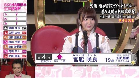 【HKT48】宮脇咲良は今年の総選挙で1位になって外で戦えるようになるのか