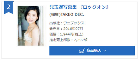 【HKT48】兒玉遥ファースト写真集「ロックオン」初週売上は7,392部