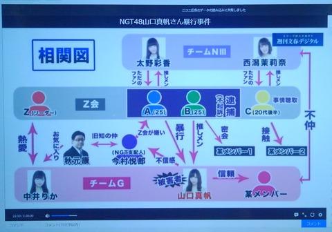 【NGT48】文春「今村支配人は厄介ヲタを嫌ってる」←え?